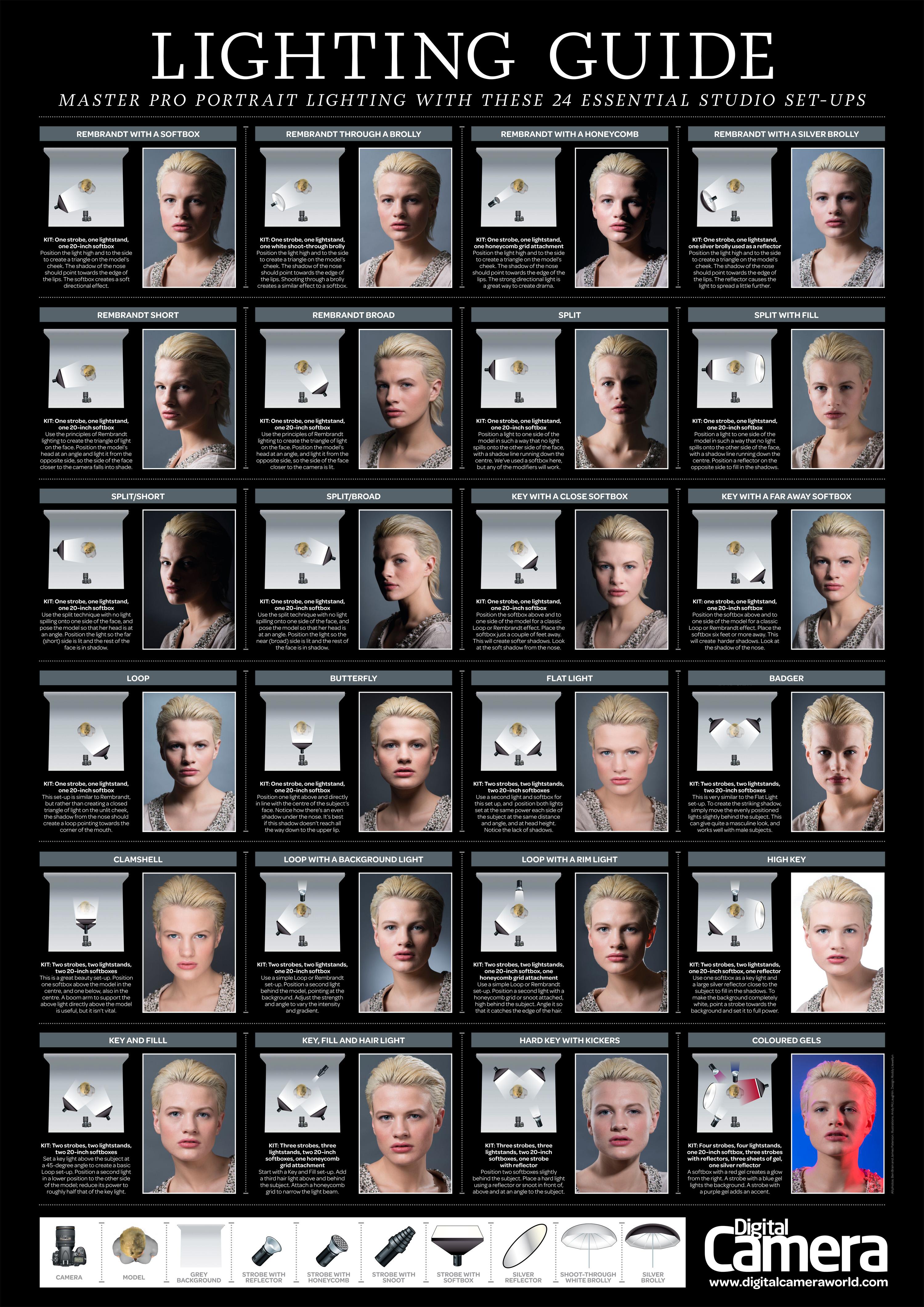 24 portrait styles